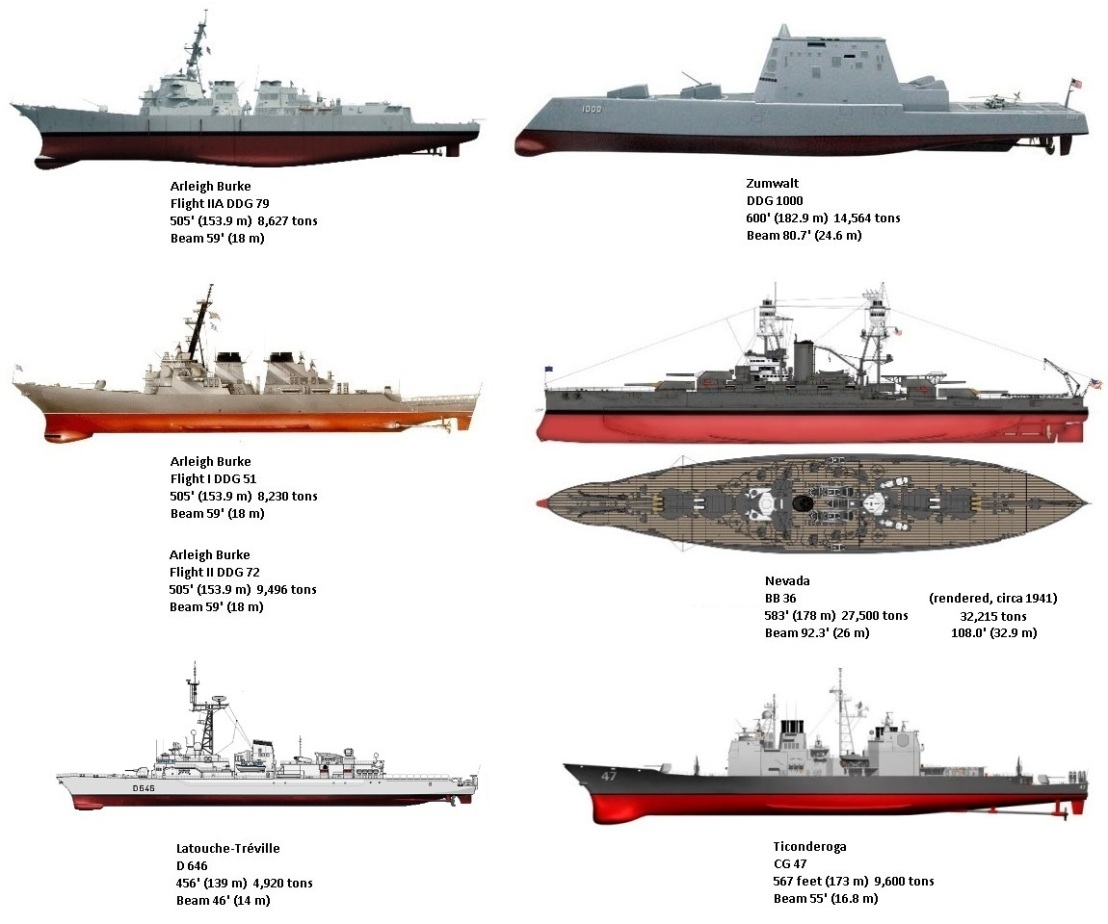Fb likewise Russian Navy Grows From Bottom Up together with Cold war military history of peru moreover Arleigh Burke Class Destroyer further News type 055c zheng heclass battlecruiser. on chinese ddg 052d destroyer 2